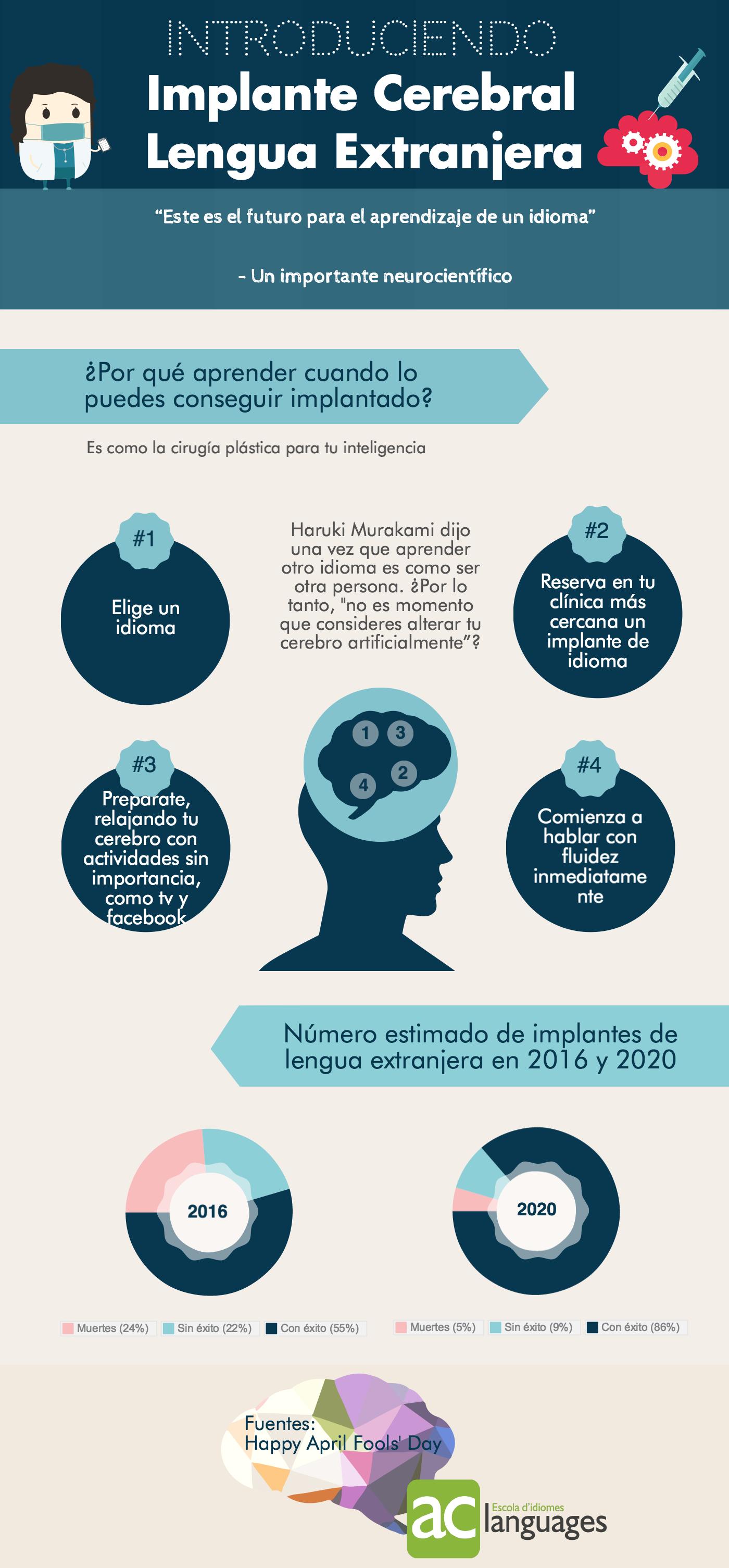 el-implante-de-cerebro-de-una-lengua-extranjera-2